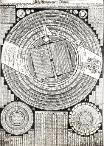 astronomical-rotula.jpg