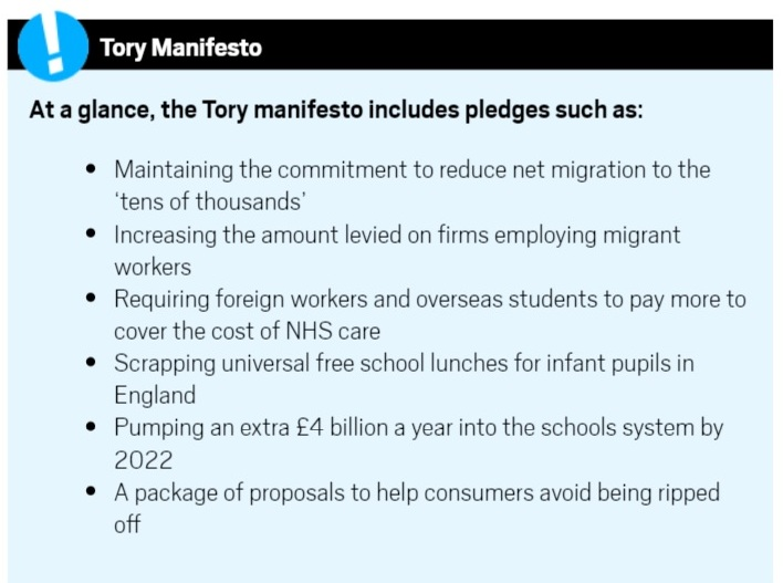tory manifesto no fishing